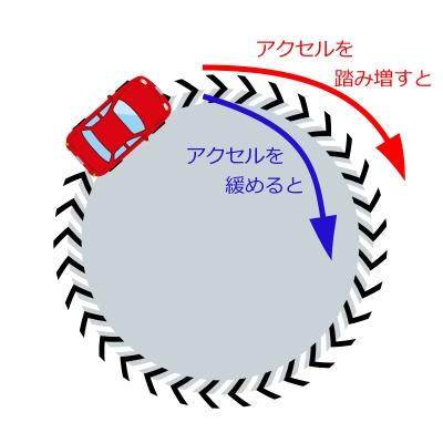 accel-hundling.jpg